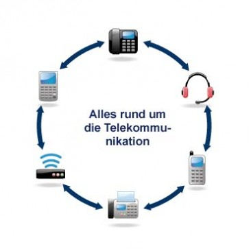 Alles rund um Telekommunikation